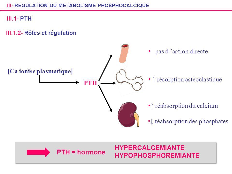 [Ca ionisé plasmatique] ↑ résorption ostéoclastique PTH